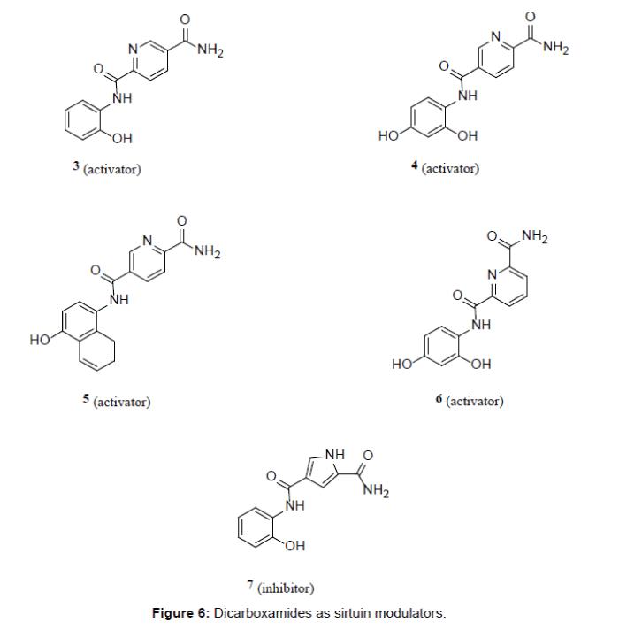 medicinal-chemistry-sirtuin-modulators