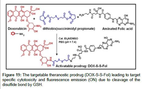 medicinal-chemistry-specific-cytotoxicity
