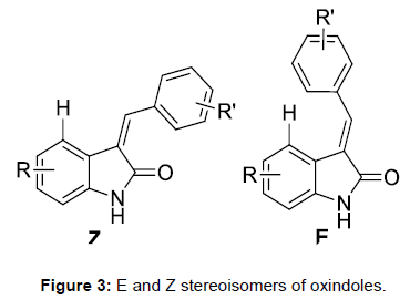 medicinal-chemistry-stereoisomers-oxindoles