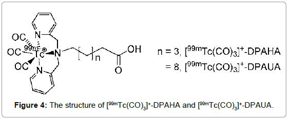 medicinal-chemistry-structure-DPAHA-DPAUA