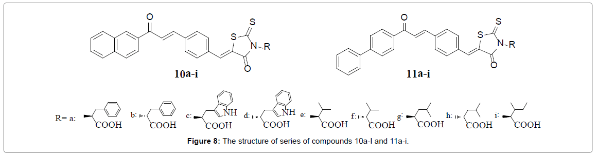 medicinal-chemistry-structure-series-compounds