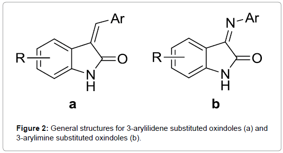 medicinal-chemistry-structures-arylilidene-oxindoles