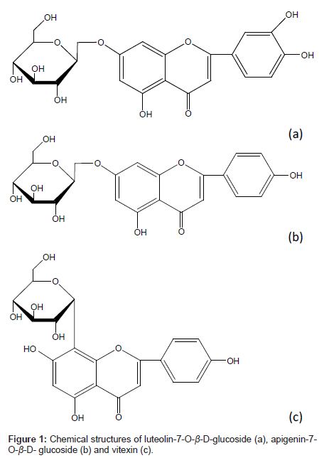 medicinal-chemistry-structures-luteolin