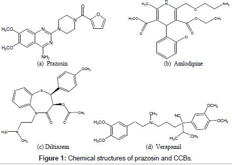 medicinal-chemistry-structures-prazosin
