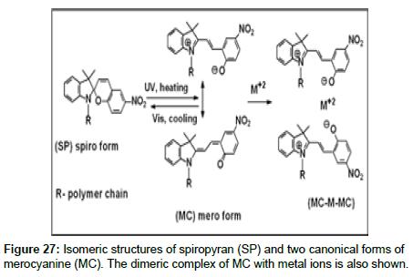 medicinal-chemistry-structures-spiropyran