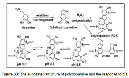 medicinal-chemistry-suggested-structure