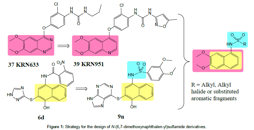 medicinal-chemistry-sulfamide-derivatives