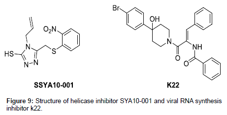 medicinal-chemistry-synthesis-inhibitor