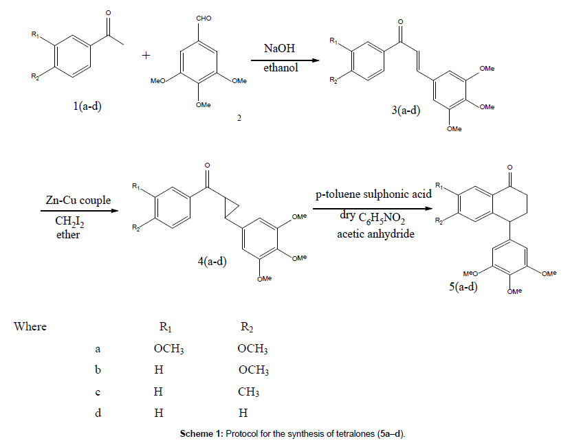 medicinal-chemistry-synthesis-tetralones