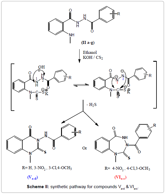 medicinal-chemistry-synthetic-pathway-compounds
