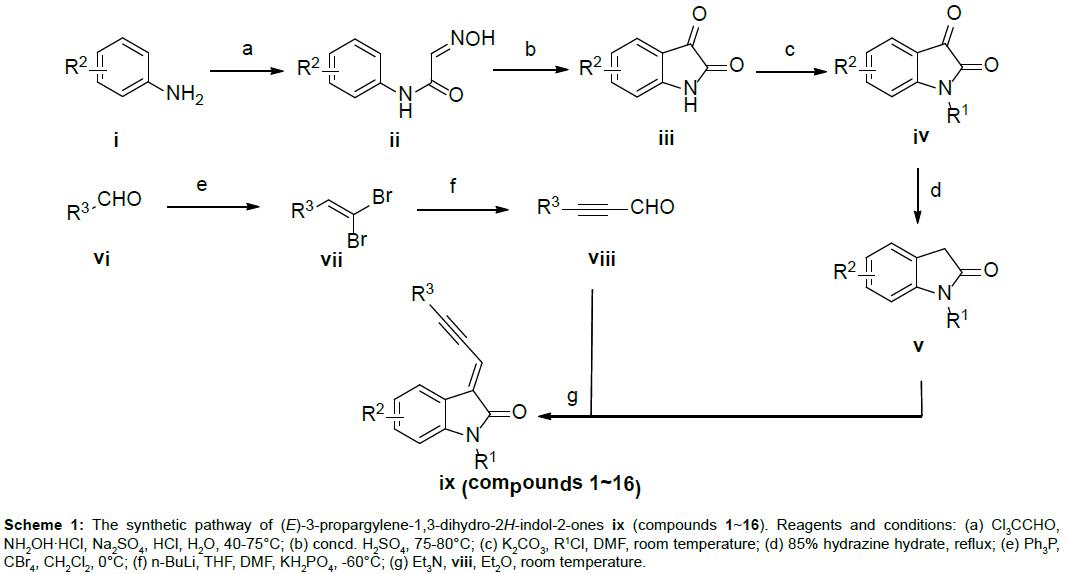 medicinal-chemistry-synthetic-pathway-propargylene