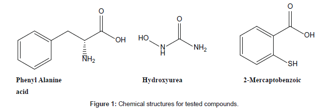medicinal-chemistry-tested-compounds