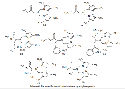 medicinal-chemistry-tested-functional-pyrazolyl