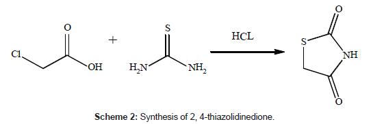 medicinal-chemistry-thiazolidinedione