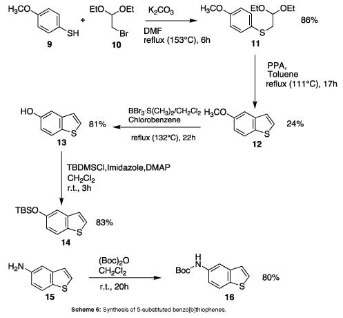 medicinal-chemistry-thiophenes