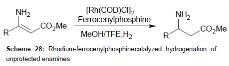 medicinal-chemistry-unprotected-enamines