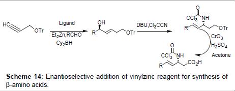 medicinal-chemistry-vinylzinc-reagent