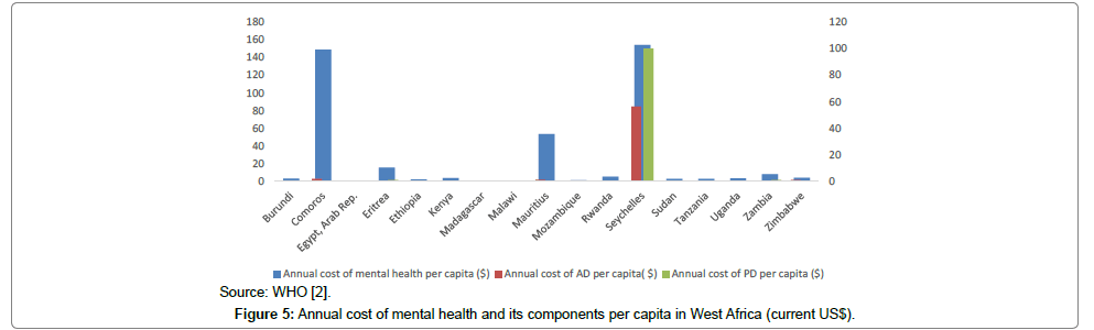 mental-disorders-treatment-health