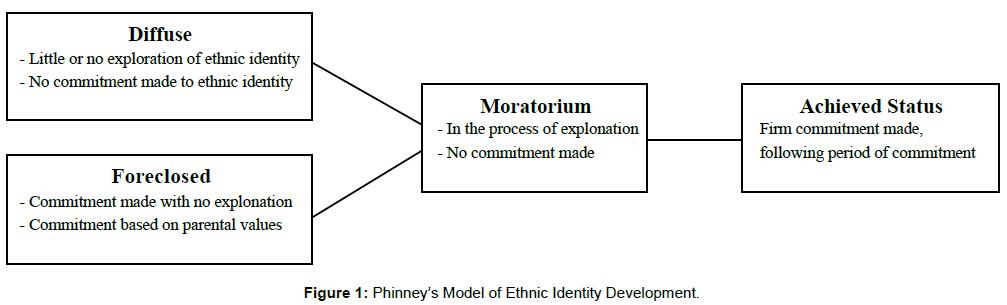 mental-disorders-treatment-phinneys-model