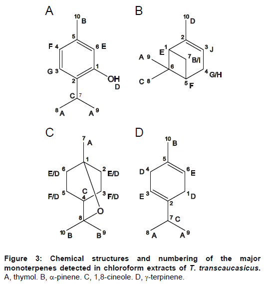 metabolomics-Chemical-structures-numbering
