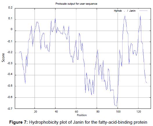 metabolomics-Hydrophobicity-plot