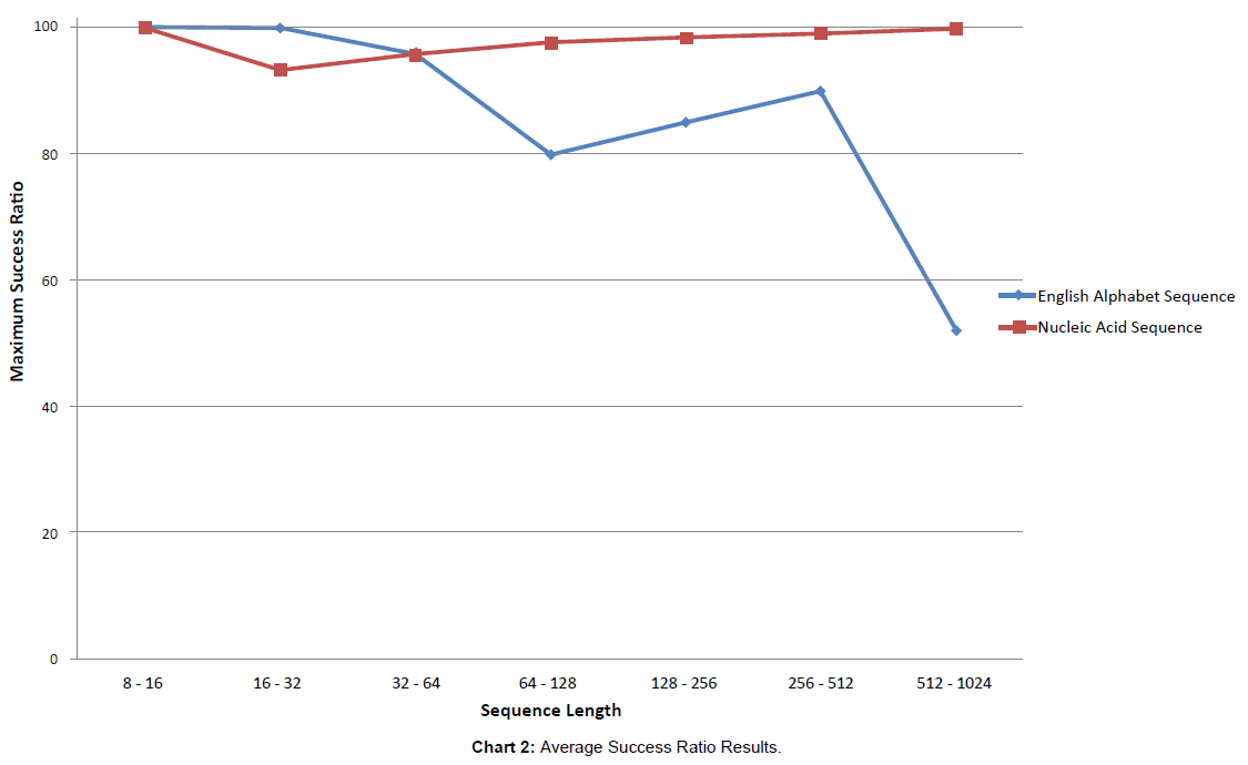 metabolomics-Success-Ratio-Results