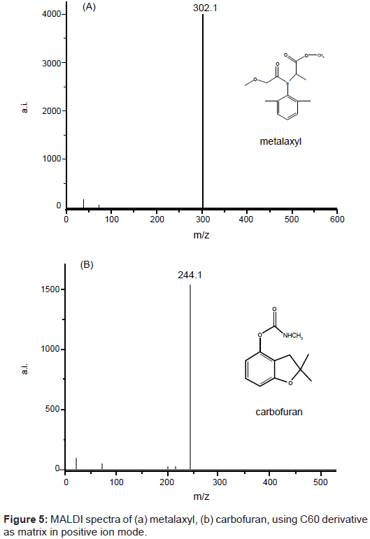 metabolomics-matrix-positive-ion-mode