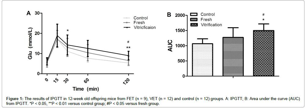 metabolomics-offspring-mice