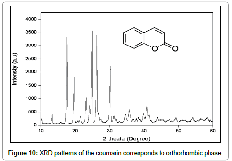 metabolomics-orthorhombic-phase