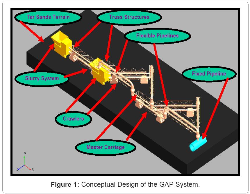 metallurgy-mining-Conceptual-Design