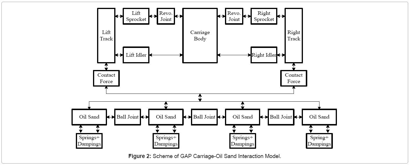 metallurgy-mining-GAP-Carriage