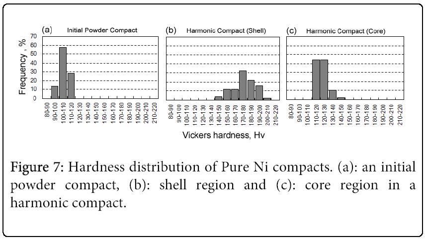 metallurgy-mining-Hardness-distribution