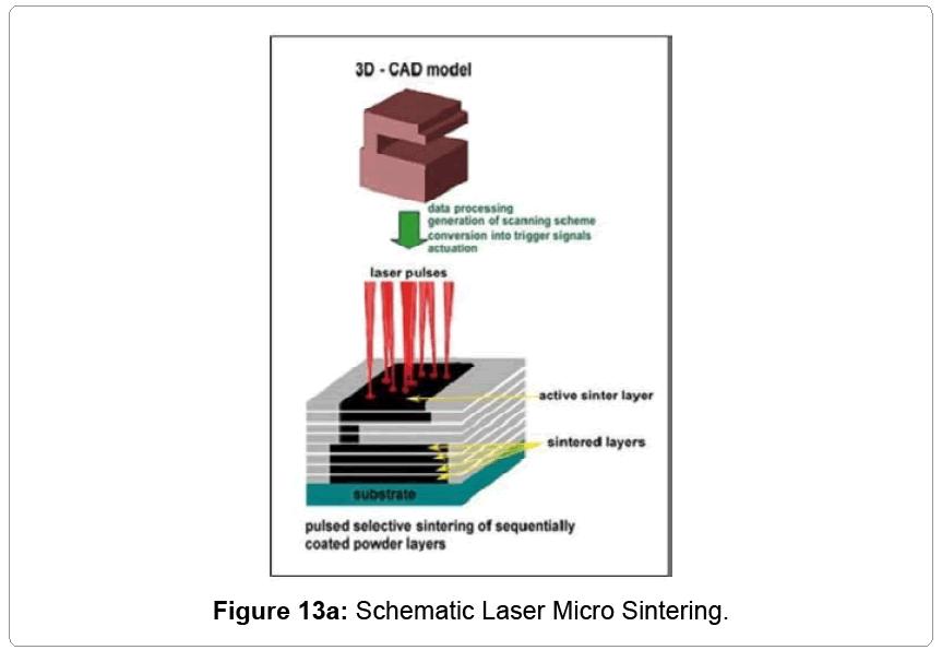 metallurgy-mining-Micro-Sintering