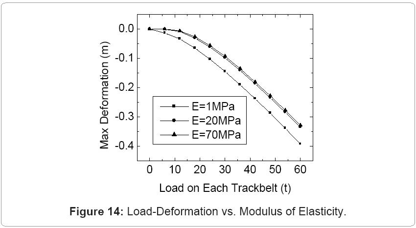 metallurgy-mining-Modulus-Elasticity