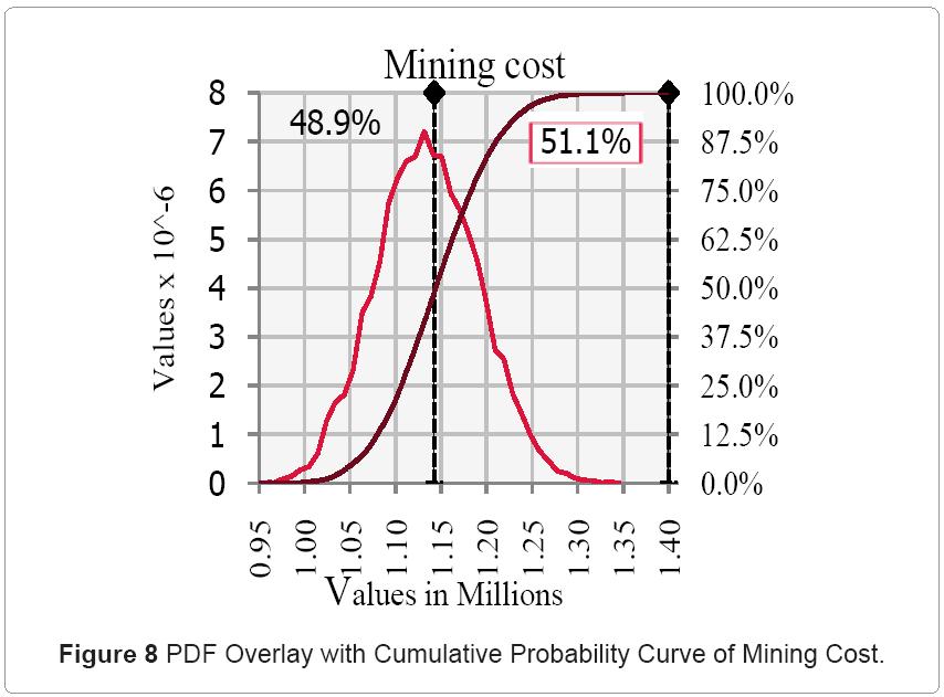 metallurgy-mining-PDF-Overlay