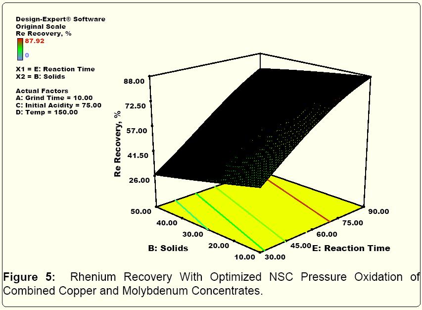metallurgy-mining-Rhenium-Recovery