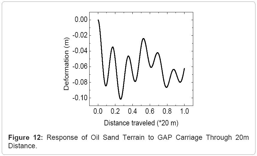 metallurgy-mining-Sand-Terrain