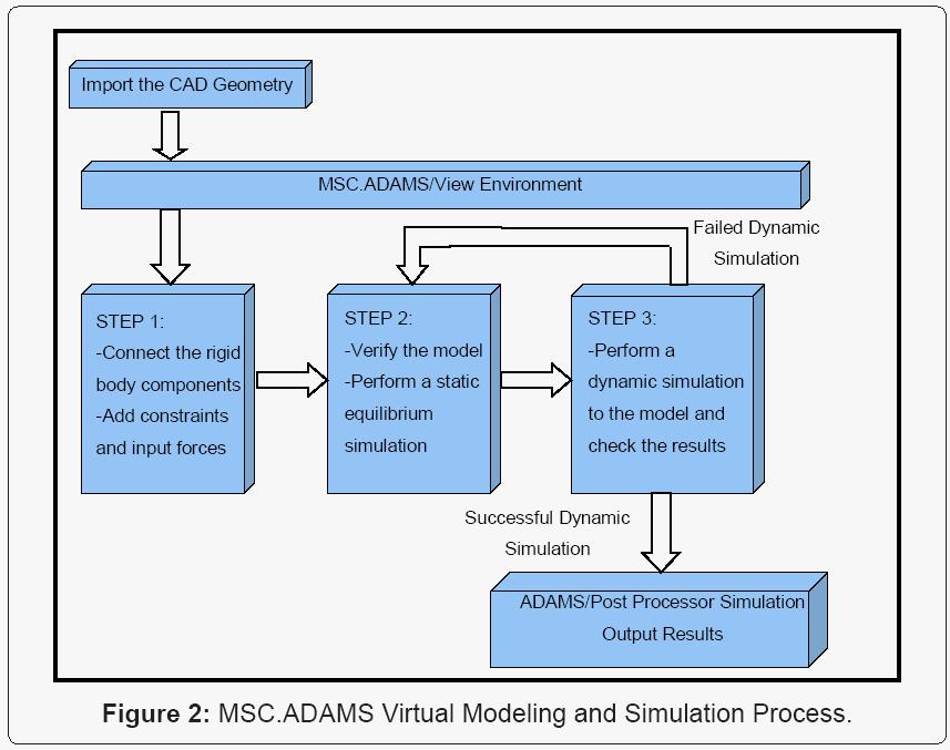 metallurgy-mining-Virtual-Modeling