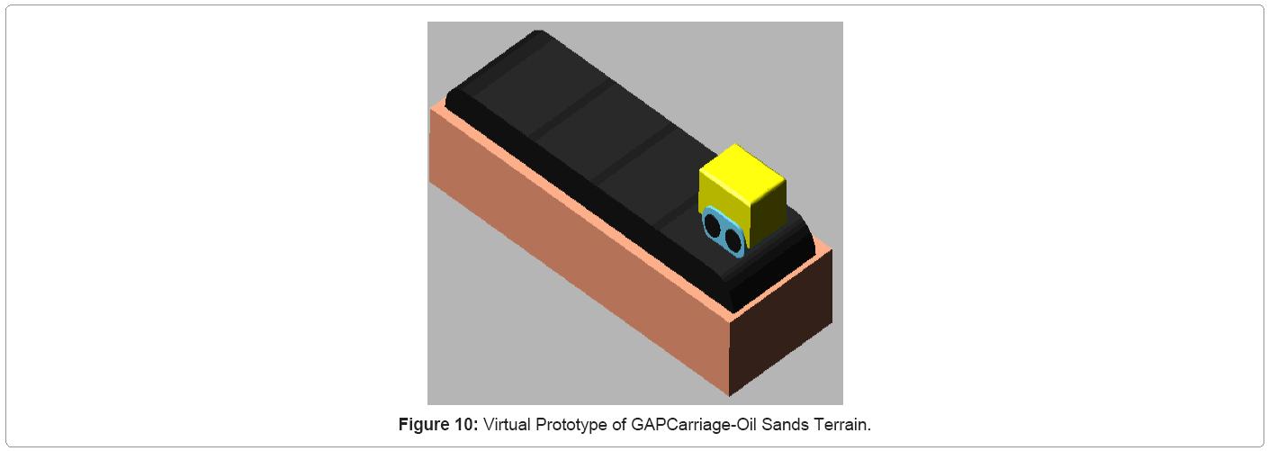 metallurgy-mining-Virtual-Prototype