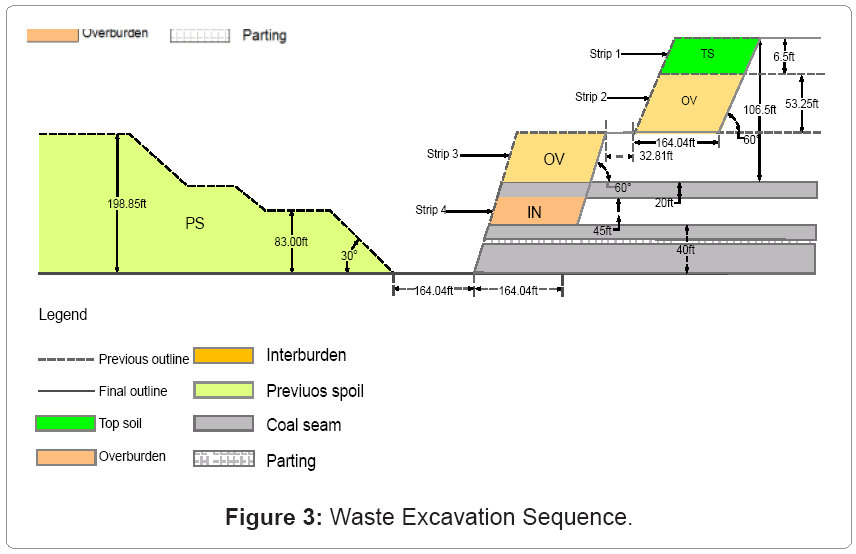 metallurgy-mining-Waste-Excavation
