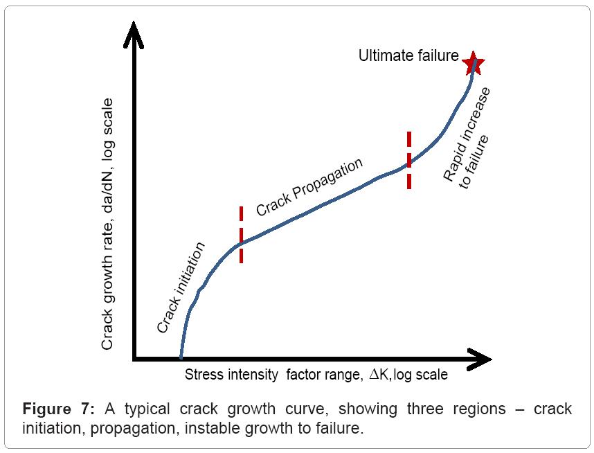 metallurgy-mining-crack-growth