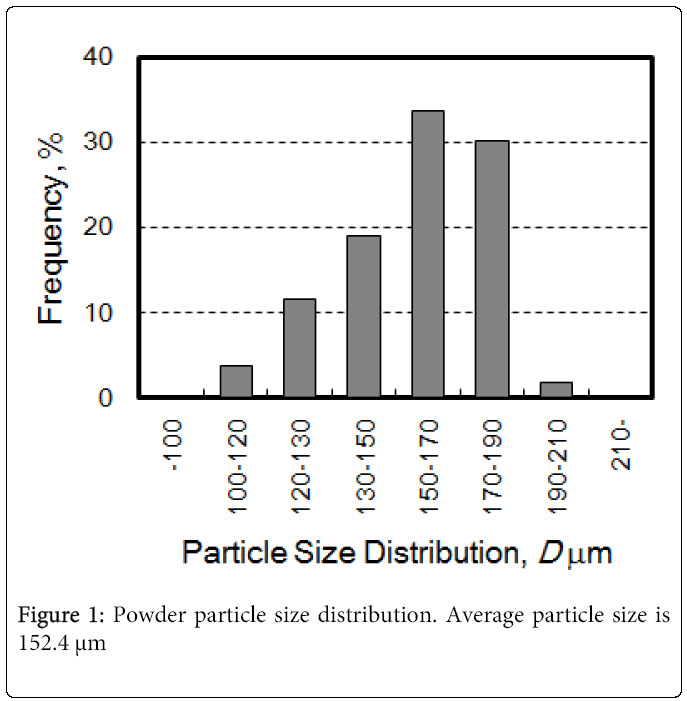 metallurgy-mining-particle-size