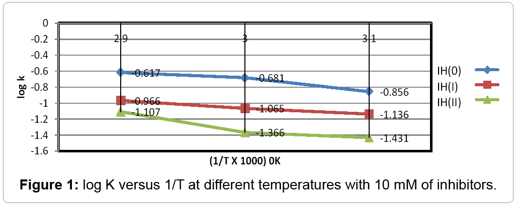 metallurgy-mining-temperatures
