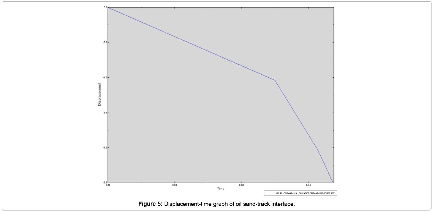 metallurgy-mining-time-graph