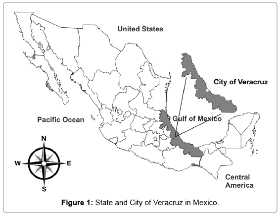 microbial-biochemical-technology-Veracruz-Mexico