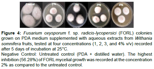 microbial-biochemical-technology-aqueous-extracts