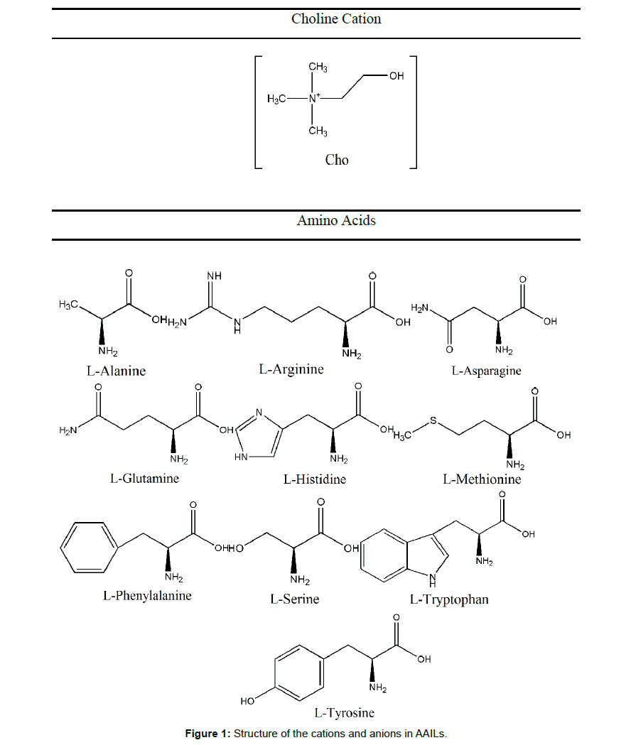 microbial-biochemical-technology-cations-anions