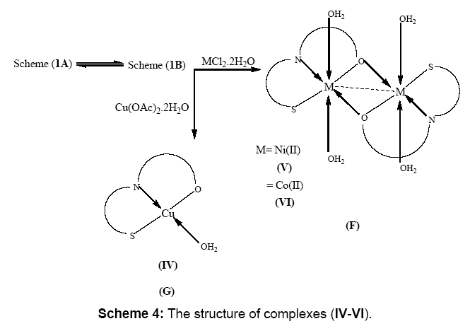 microbial-biochemical-technology-complexes