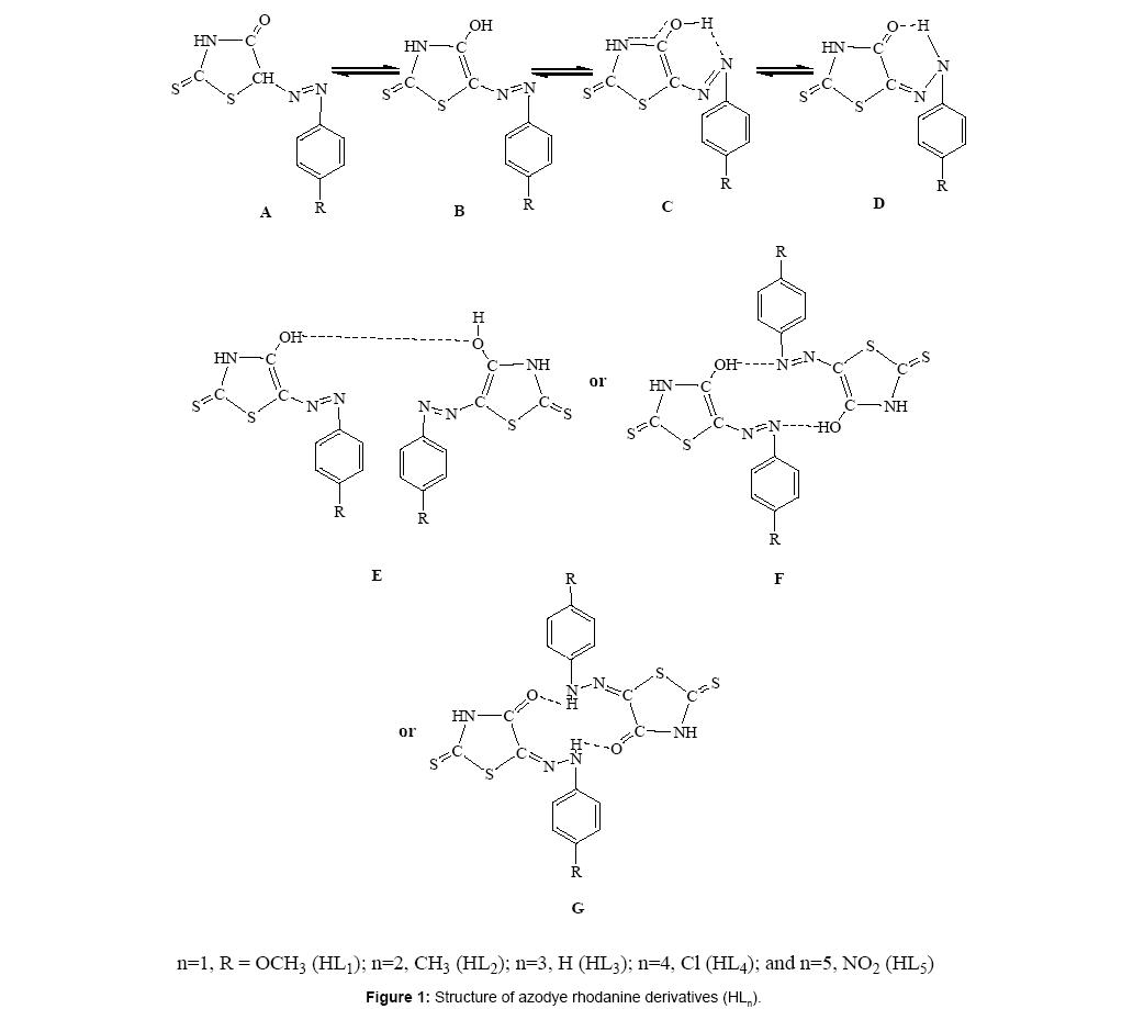 microbial-biochemical-technology-rhodanine
