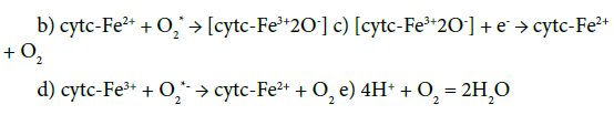 modern-chemistry-applications